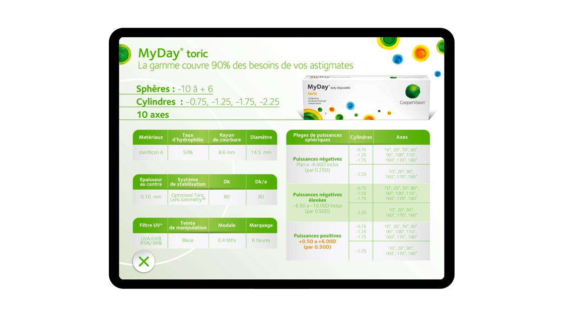 adv myday
